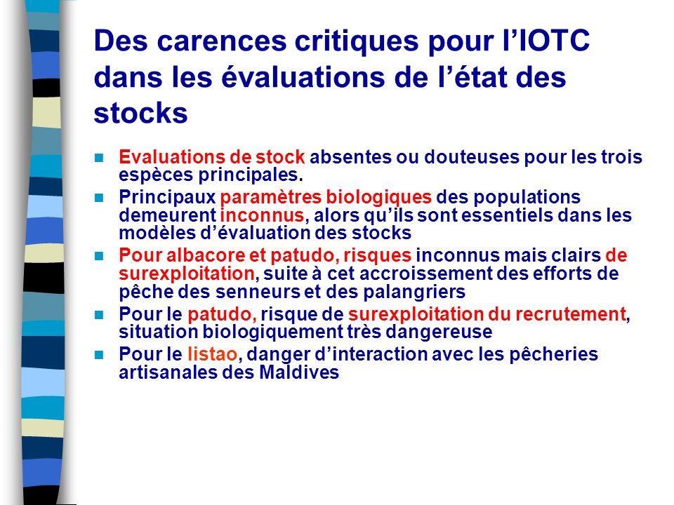 Des carences critiques pour lIOTC dans les évaluations de létat des stocks Evaluations de stock absentes ou douteuses pour les trois espèces principal