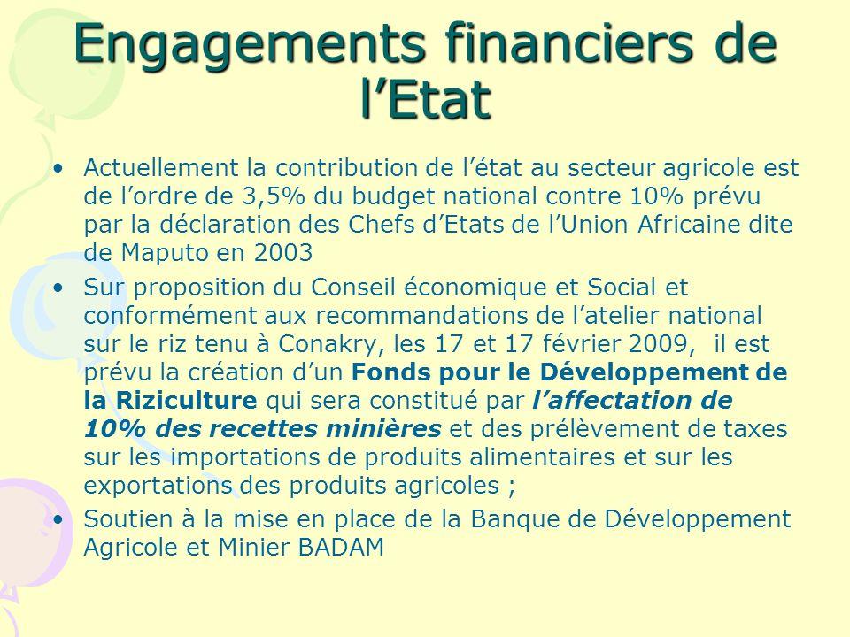 Engagements financiers de lEtat Actuellement la contribution de létat au secteur agricole est de lordre de 3,5% du budget national contre 10% prévu par la déclaration des Chefs dEtats de lUnion Africaine dite de Maputo en 2003 Sur proposition du Conseil économique et Social et conformément aux recommandations de latelier national sur le riz tenu à Conakry, les 17 et 17 février 2009, il est prévu la création dun Fonds pour le Développement de la Riziculture qui sera constitué par laffectation de 10% des recettes minières et des prélèvement de taxes sur les importations de produits alimentaires et sur les exportations des produits agricoles ; Soutien à la mise en place de la Banque de Développement Agricole et Minier BADAM