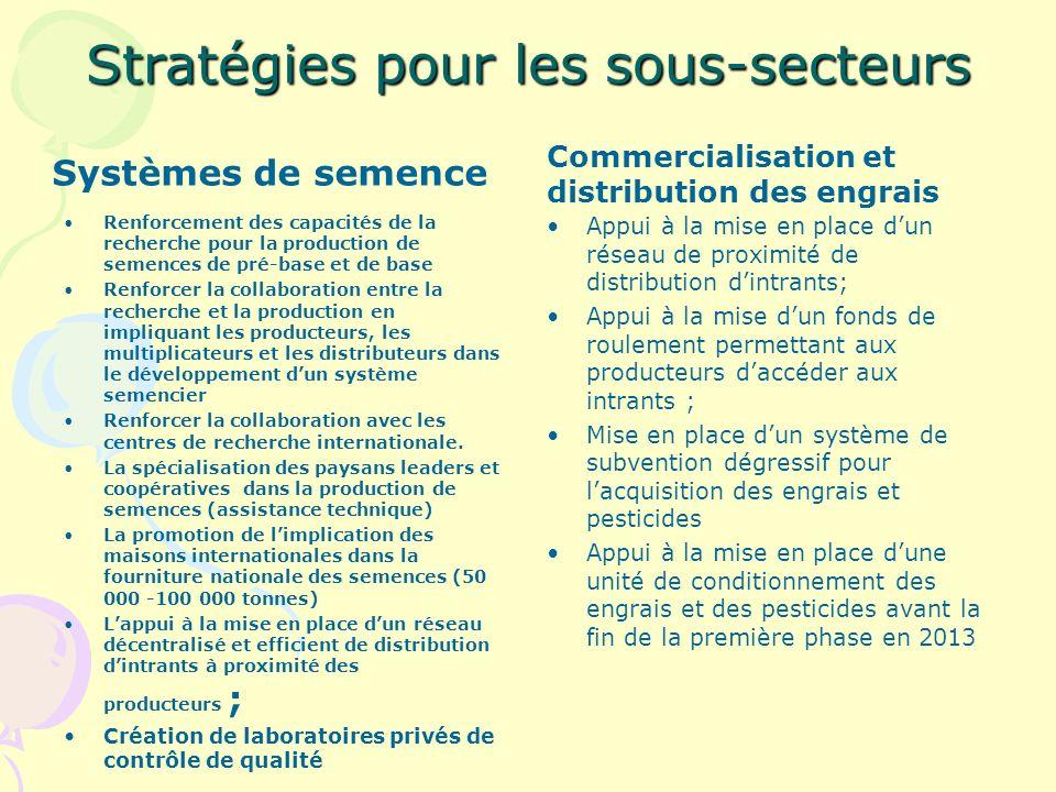 Stratégies pour les sous-secteurs Systèmes de semence Renforcement des capacités de la recherche pour la production de semences de pré-base et de base Renforcer la collaboration entre la recherche et la production en impliquant les producteurs, les multiplicateurs et les distributeurs dans le développement dun système semencier Renforcer la collaboration avec les centres de recherche internationale.