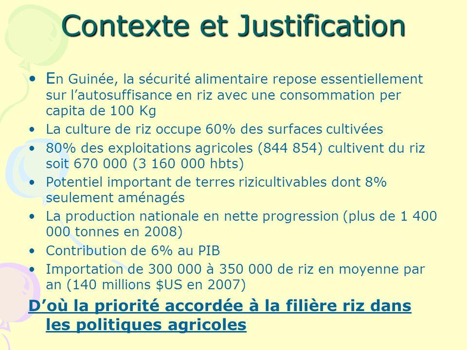 Contexte et Justification E n Guinée, la sécurité alimentaire repose essentiellement sur lautosuffisance en riz avec une consommation per capita de 100 Kg La culture de riz occupe 60% des surfaces cultivées 80% des exploitations agricoles (844 854) cultivent du riz soit 670 000 (3 160 000 hbts) Potentiel important de terres rizicultivables dont 8% seulement aménagés La production nationale en nette progression (plus de 1 400 000 tonnes en 2008) Contribution de 6% au PIB Importation de 300 000 à 350 000 de riz en moyenne par an (140 millions $US en 2007) Doù la priorité accordée à la filière riz dans les politiques agricoles