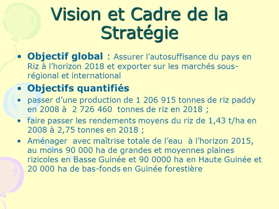 Vision et Cadre de la Stratégie Objectif global : Assurer lautosuffisance du pays en Riz à lhorizon 2018 et exporter sur les marchés sous- régional et international Objectifs quantifiés passer dune production de 1 206 915 tonnes de riz paddy en 2008 à 2 726 460 tonnes de riz en 2018 ; faire passer les rendements moyens du riz de 1,43 t/ha en 2008 à 2,75 tonnes en 2018 ; Aménager avec maîtrise totale de leau à lhorizon 2015, au moins 90 000 ha de grandes et moyennes plaines rizicoles en Basse Guinée et 90 0000 ha en Haute Guinée et 20 000 ha de bas-fonds en Guinée forestière