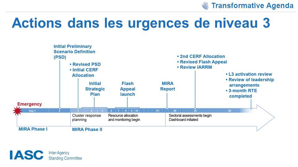 Actions dans les urgences de niveau 3 Transformative Agenda