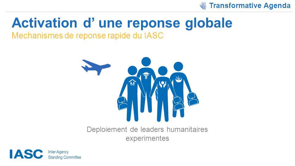 Coordination Transformative Agenda Recours aux Clusters Gestion simplifiee des Clusters Engagement Minimum pour une participation aux Clusters Renforcer la representation des ONG dans lequipe humanitaire.