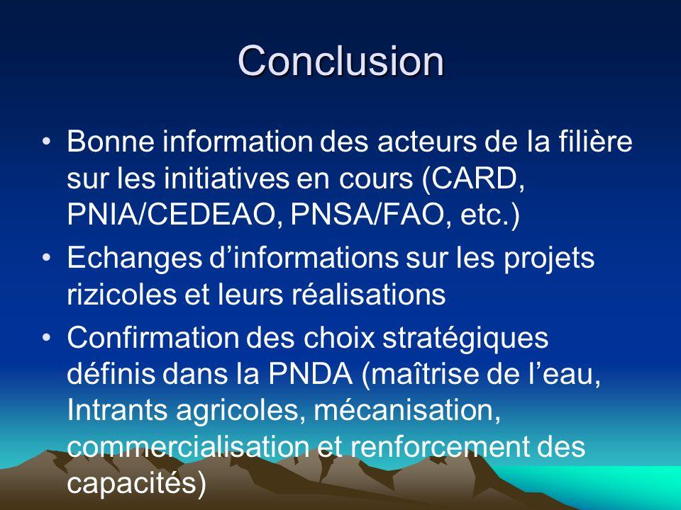Conclusion Bonne information des acteurs de la filière sur les initiatives en cours (CARD, PNIA/CEDEAO, PNSA/FAO, etc.) Echanges dinformations sur les