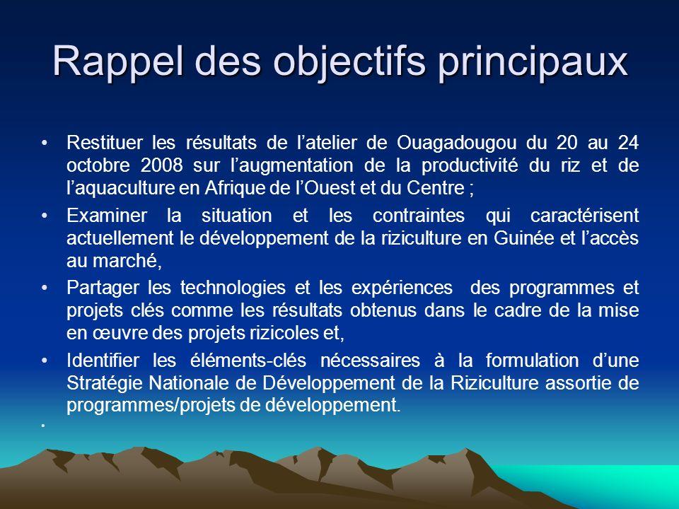 Rappel des objectifs principaux Restituer les résultats de latelier de Ouagadougou du 20 au 24 octobre 2008 sur laugmentation de la productivité du ri