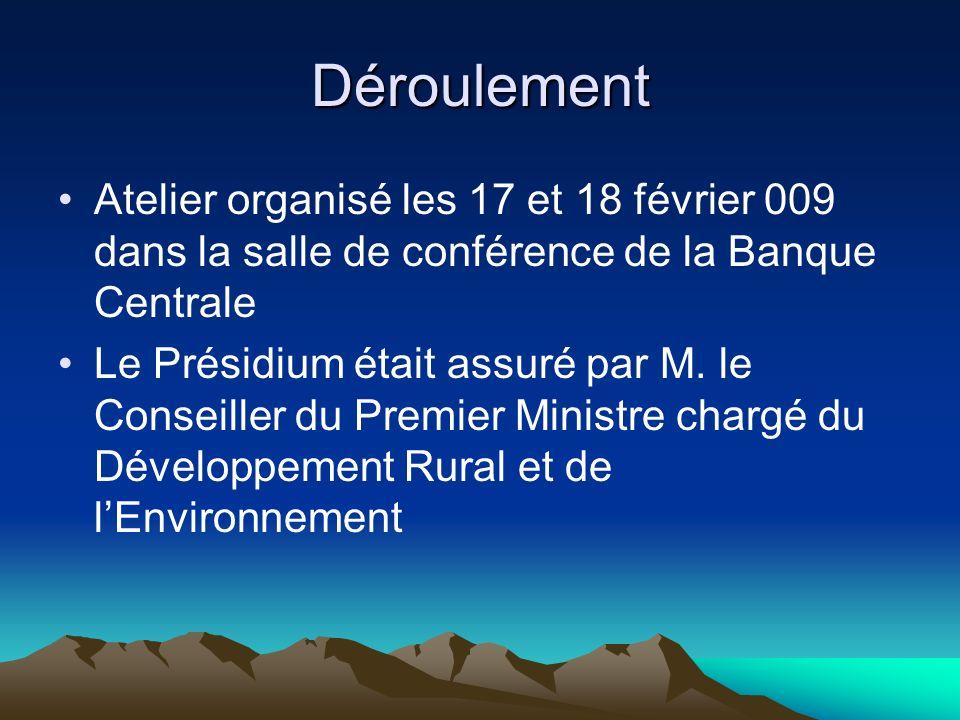 Déroulement Atelier organisé les 17 et 18 février 009 dans la salle de conférence de la Banque Centrale Le Présidium était assuré par M. le Conseiller