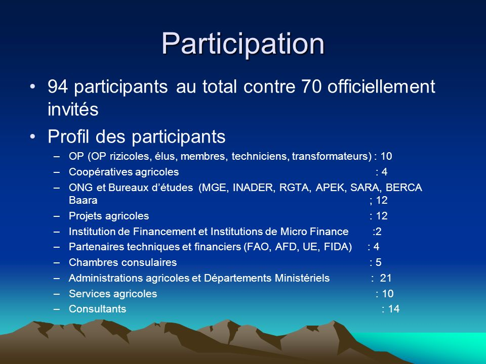Participation 94 participants au total contre 70 officiellement invités Profil des participants –OP (OP rizicoles, élus, membres, techniciens, transfo