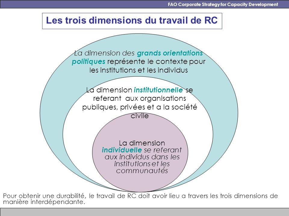 La dimension des grands orientations politiques représente le contexte pour les institutions et les individus La dimension institutionnelle se referant aux organisations publiques, privées et a la société civile Pour obtenir une durabilité, le travail de RC doit avoir lieu a travers les trois dimensions de manière interdépendante.
