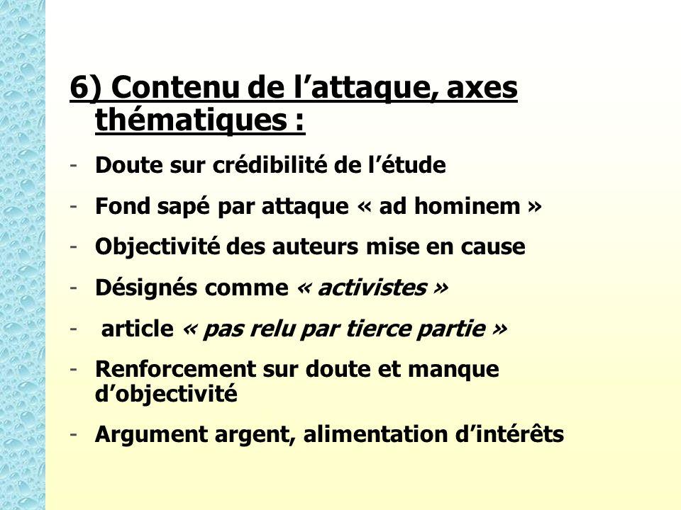 6) Contenu de lattaque, axes thématiques : - -Doute sur crédibilité de létude - -Fond sapé par attaque « ad hominem » - -Objectivité des auteurs mise