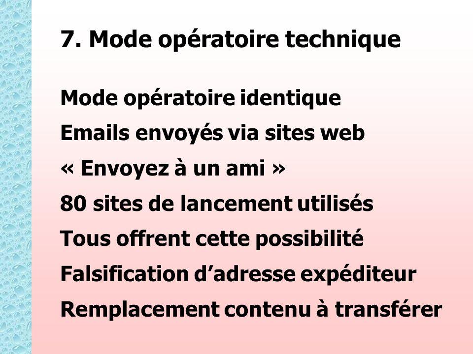 7. Mode opératoire technique Mode opératoire identique Emails envoyés via sites web « Envoyez à un ami » 80 sites de lancement utilisés Tous offrent c