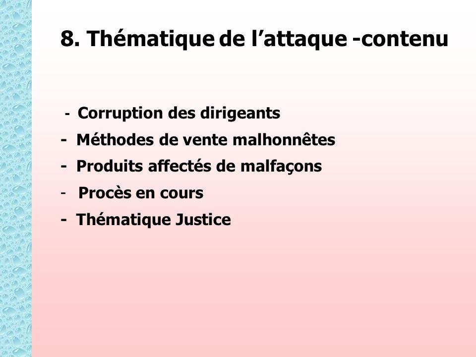 8. Thématique de lattaque -contenu - Corruption des dirigeants - Méthodes de vente malhonnêtes - Produits affectés de malfaçons - -Procès en cours - T