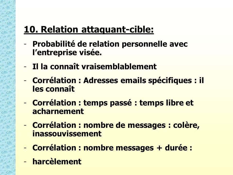 10. Relation attaquant-cible: - -Probabilité de relation personnelle avec lentreprise visée.