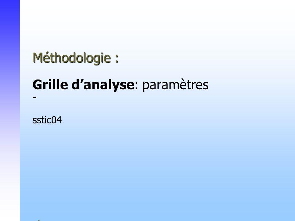 Méthodologie : : Méthodologie : Grille danalyse: paramètres - sstic04 :