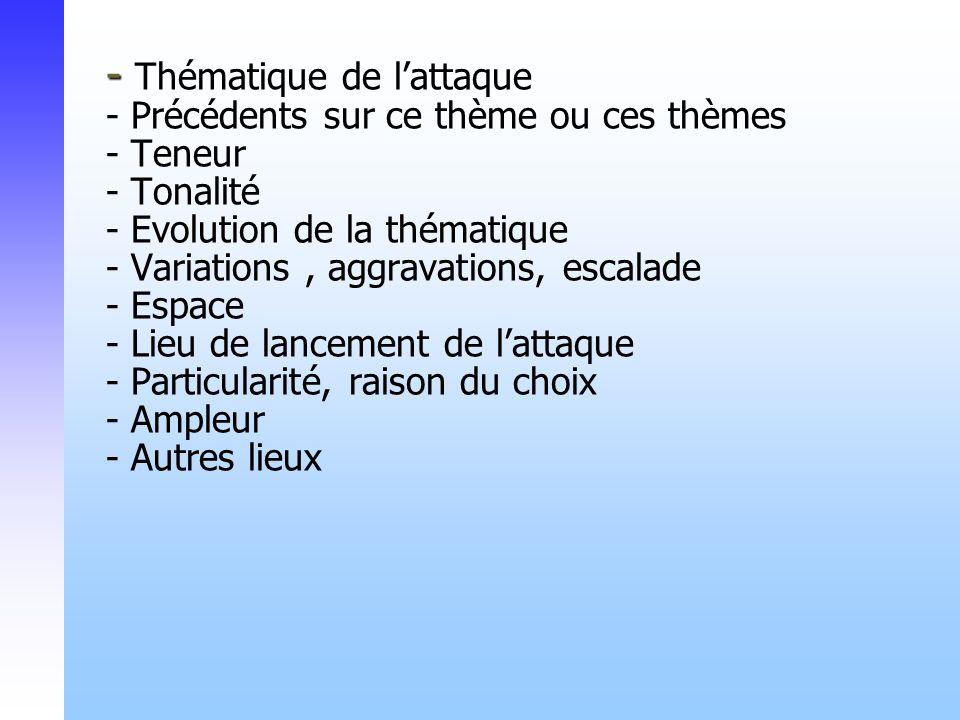 - - Thématique de lattaque - Précédents sur ce thème ou ces thèmes - Teneur - Tonalité - Evolution de la thématique - Variations, aggravations, escala