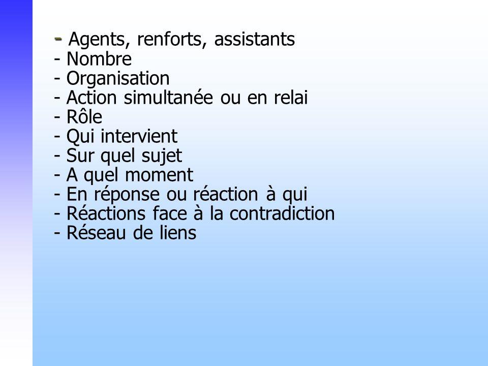 - - Agents, renforts, assistants - Nombre - Organisation - Action simultanée ou en relai - Rôle - Qui intervient - Sur quel sujet - A quel moment - En réponse ou réaction à qui - Réactions face à la contradiction - Réseau de liens
