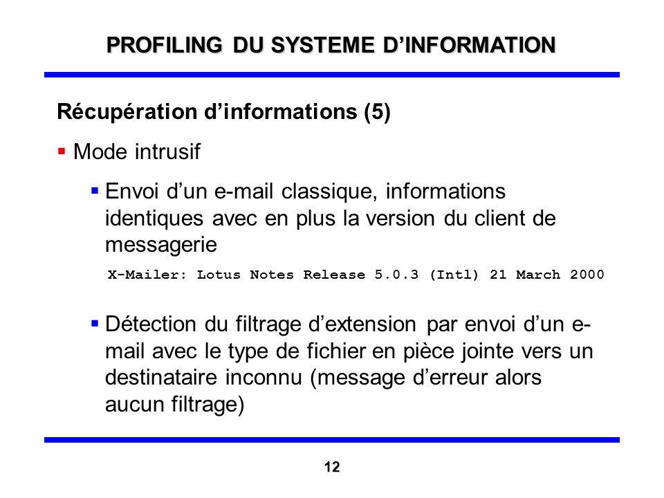 Récupération dinformations (4) Mode intrusif Envoi dun e-mail avec un destinataire inexistant, informations dans len-tête du message derreur Received: