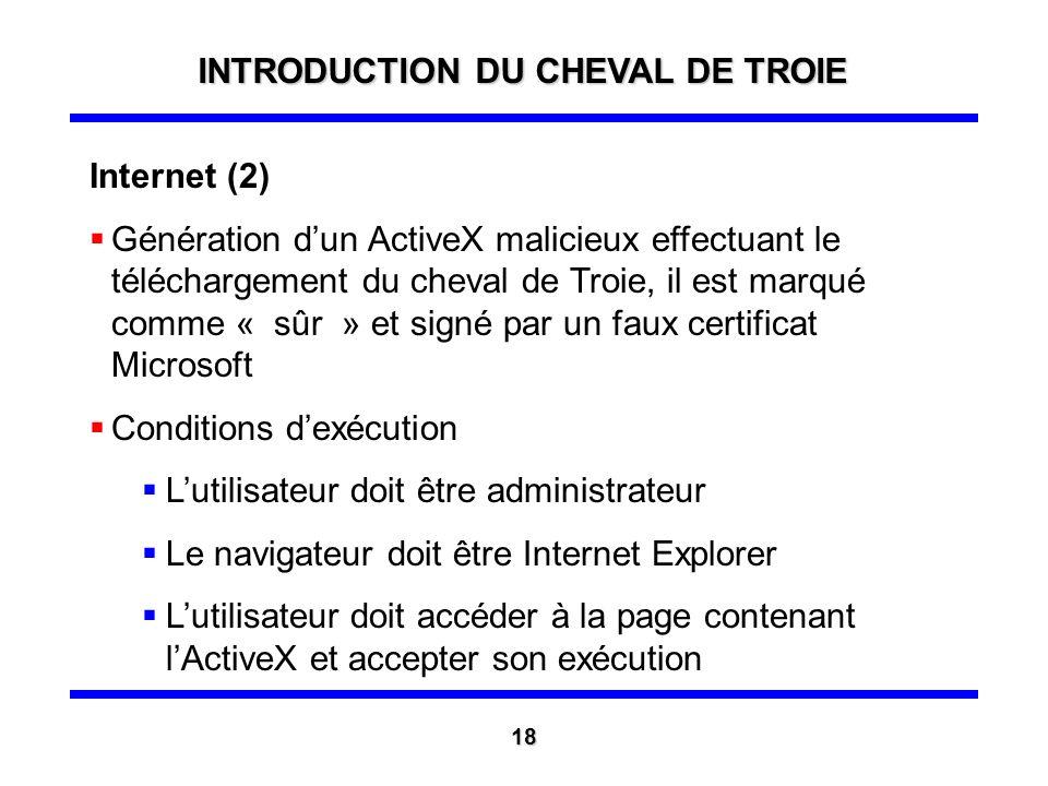 Internet (1) Concept de contrôle ActiveX Un composant logiciel (une DLL) sintégrant dans un navigateur Modèle de sécurité Un ActiveX peut être marqué