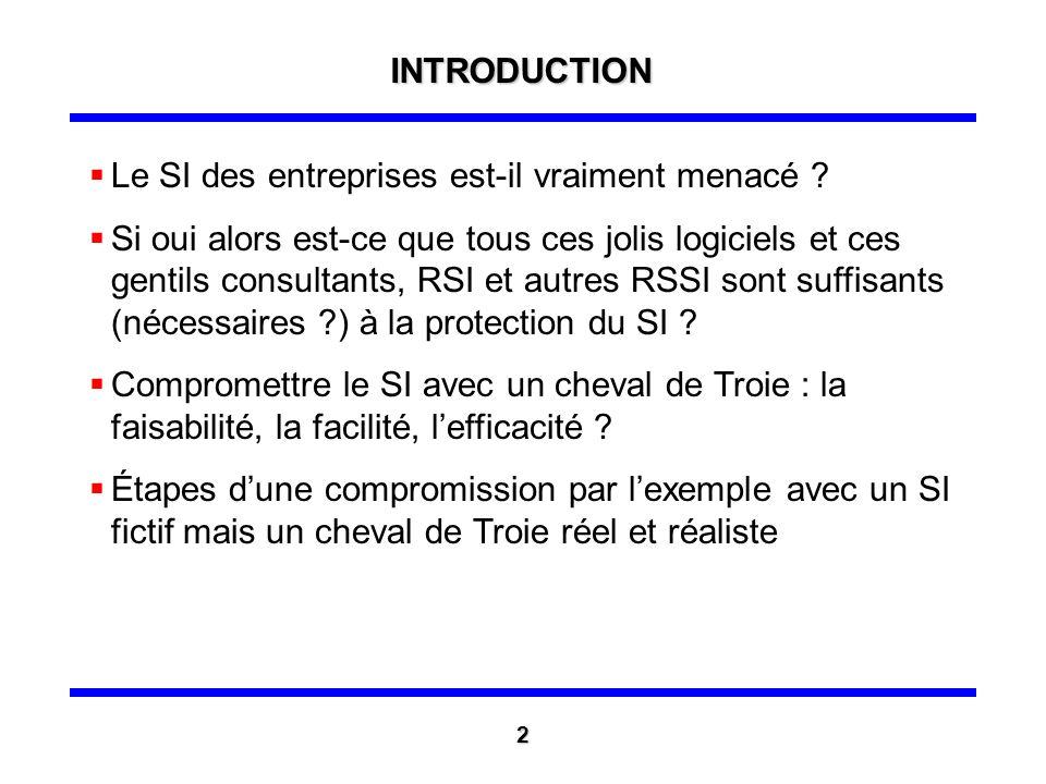 Présentation de Fratus (1) Établissement dun canal par la backdoor Fratus : Client initiant des connexions vers un serveur et une partie cliente communiquant par des canaux cachés au sein de HTTP et HTTPS Elle sexécute comme un processus séparé et récupère les paramètres de connexion via wininet.dll (pour IE) ou les fichiers de configuration (Netscape, Firefox) PRESENTATION DU CHEVAL DE TROIE 22
