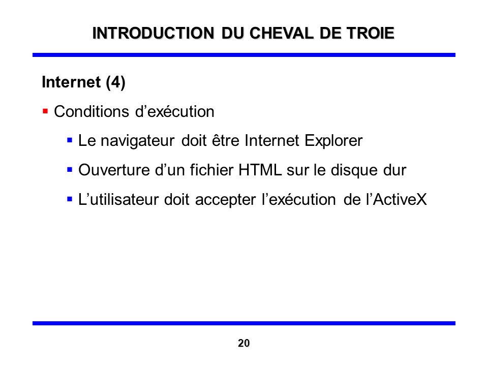 Internet (3) Windows intègre des dizaines de contrôles ActiveX, certains permettent le création de fichiers, … Utilisation des contrôles Scripting.Fil