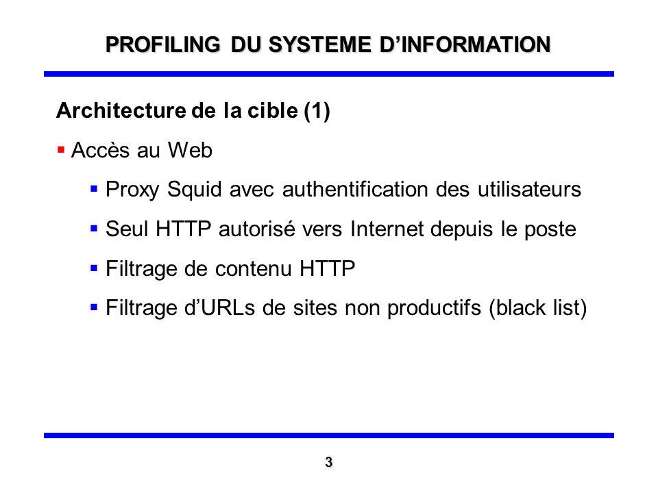Architecture de la cible (1) Accès au Web Proxy Squid avec authentification des utilisateurs Seul HTTP autorisé vers Internet depuis le poste Filtrage de contenu HTTP Filtrage dURLs de sites non productifs (black list) PROFILING DU SYSTEME DINFORMATION 3