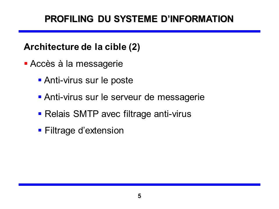 Architecture de la cible (2) Accès à la messagerie Anti-virus sur le poste Anti-virus sur le serveur de messagerie Relais SMTP avec filtrage anti-virus Filtrage dextension PROFILING DU SYSTEME DINFORMATION 5