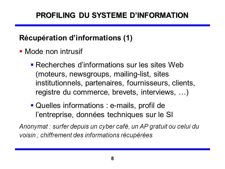 Architecture de la cible (3) Protection du poste utilisateur Windows 2000 SP4 + hotfixes à jour Droits utilisateur de base sur le poste Anti-virus à j