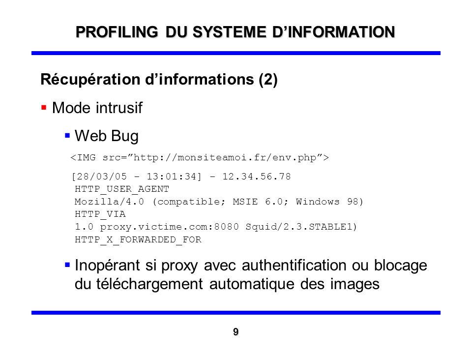 Récupération dinformations (2) Mode intrusif Web Bug [28/03/05 - 13:01:34] - 12.34.56.78 HTTP_USER_AGENT Mozilla/4.0 (compatible; MSIE 6.0; Windows 98) HTTP_VIA 1.0 proxy.victime.com:8080 Squid/2.3.STABLE1) HTTP_X_FORWARDED_FOR Inopérant si proxy avec authentification ou blocage du téléchargement automatique des images PROFILING DU SYSTEME DINFORMATION 9