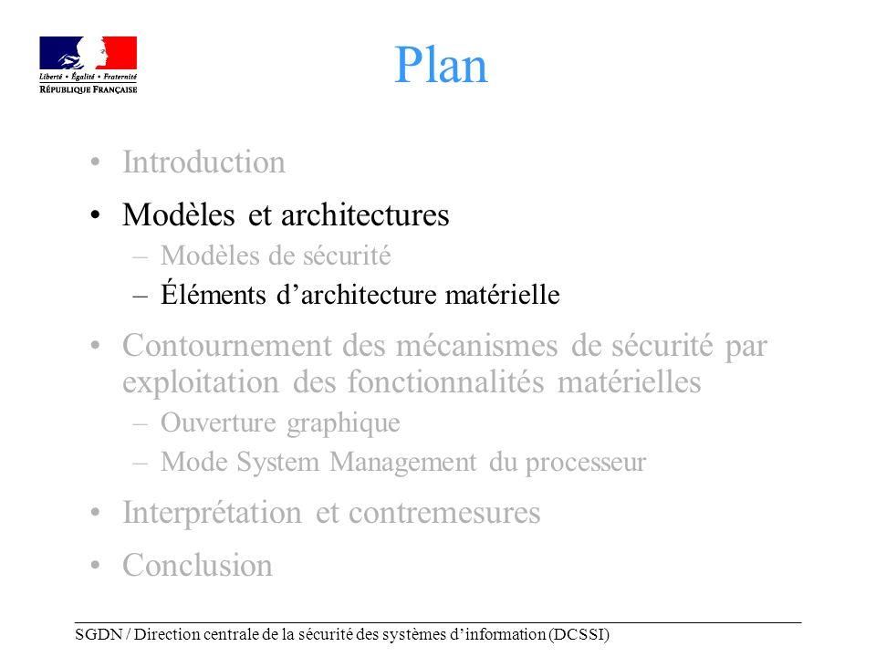 _____________________________________________________________________________________ SGDN / Direction centrale de la sécurité des systèmes dinformation (DCSSI) Architecture classique Terminologie: Chipset = Northbridge + Southbridge Northbridge = Memory Controller Hub Southbridge = I/O Controller Hub EthernetUSBIDE LPC PCI Hub Link Front Side Bus RAM Carte Graphique Processeur North- Bridge Southbridge Chipset (ROM, ports parallèle et série)