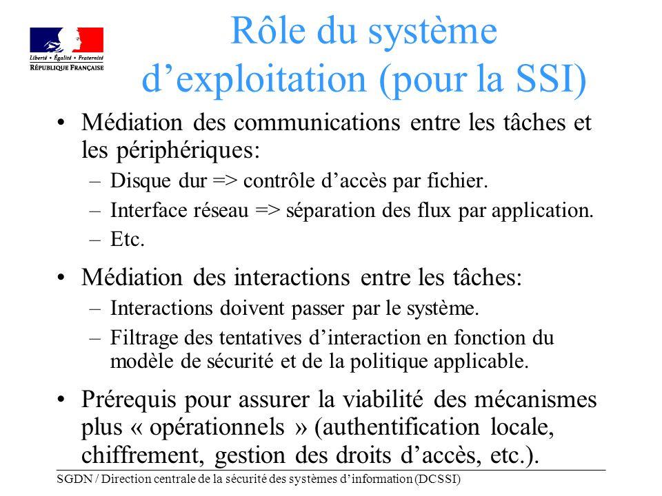 _____________________________________________________________________________________ SGDN / Direction centrale de la sécurité des systèmes dinformation (DCSSI) Rôle du système dexploitation (pour la SSI) Médiation des communications entre les tâches et les périphériques: –Disque dur => contrôle daccès par fichier.