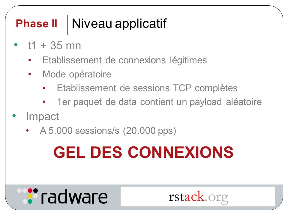 Intelligent Application Switching 30 Attaque phase II