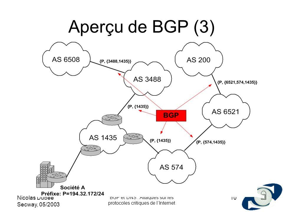 Nicolas Dubée Secway, 05/2003 BGP et DNS : Attaques sur les protocoles critiques de lInternet 10 Aperçu de BGP (3)