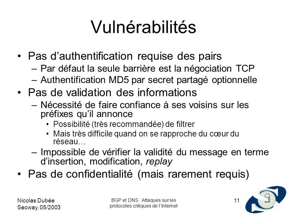 Nicolas Dubée Secway, 05/2003 BGP et DNS : Attaques sur les protocoles critiques de lInternet 11 Vulnérabilités Pas dauthentification requise des pair