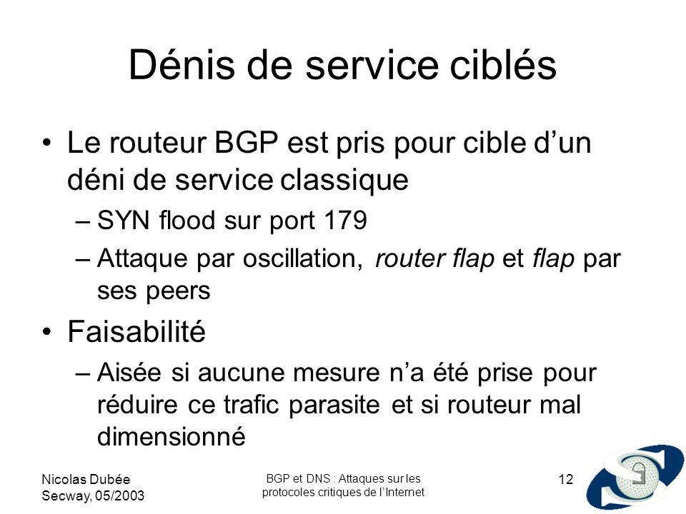 Nicolas Dubée Secway, 05/2003 BGP et DNS : Attaques sur les protocoles critiques de lInternet 12 Dénis de service ciblés Le routeur BGP est pris pour