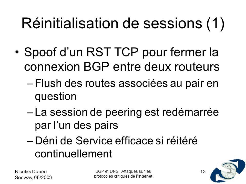 Nicolas Dubée Secway, 05/2003 BGP et DNS : Attaques sur les protocoles critiques de lInternet 13 Réinitialisation de sessions (1) Spoof dun RST TCP po