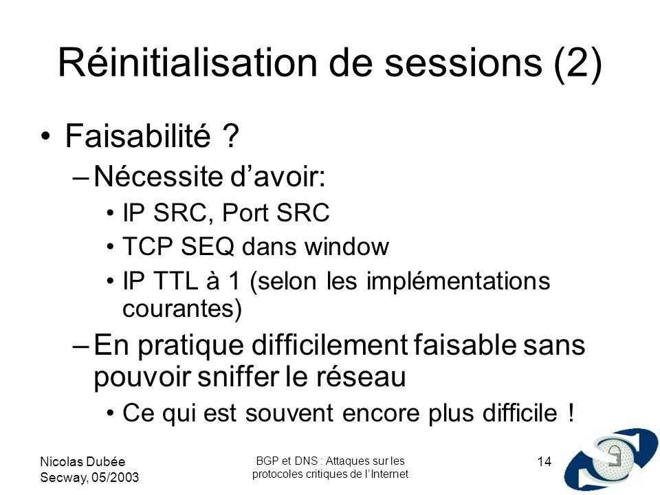 Nicolas Dubée Secway, 05/2003 BGP et DNS : Attaques sur les protocoles critiques de lInternet 14 Réinitialisation de sessions (2) Faisabilité ? –Néces