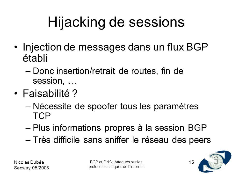 Nicolas Dubée Secway, 05/2003 BGP et DNS : Attaques sur les protocoles critiques de lInternet 15 Hijacking de sessions Injection de messages dans un f