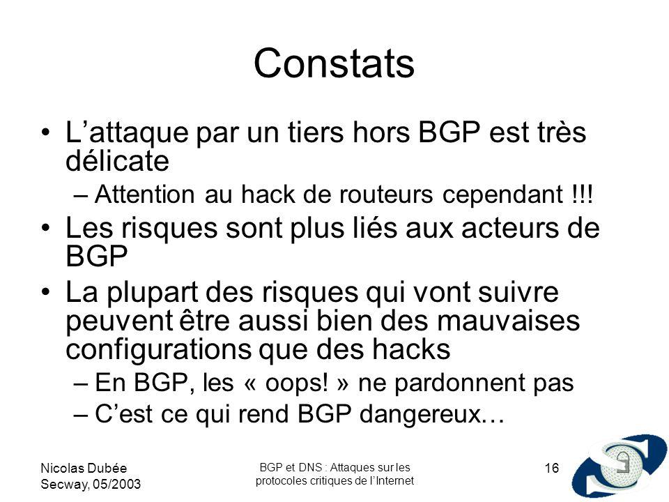 Nicolas Dubée Secway, 05/2003 BGP et DNS : Attaques sur les protocoles critiques de lInternet 16 Constats Lattaque par un tiers hors BGP est très déli