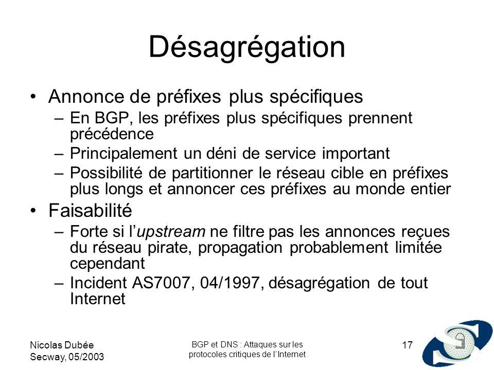 Nicolas Dubée Secway, 05/2003 BGP et DNS : Attaques sur les protocoles critiques de lInternet 17 Désagrégation Annonce de préfixes plus spécifiques –E