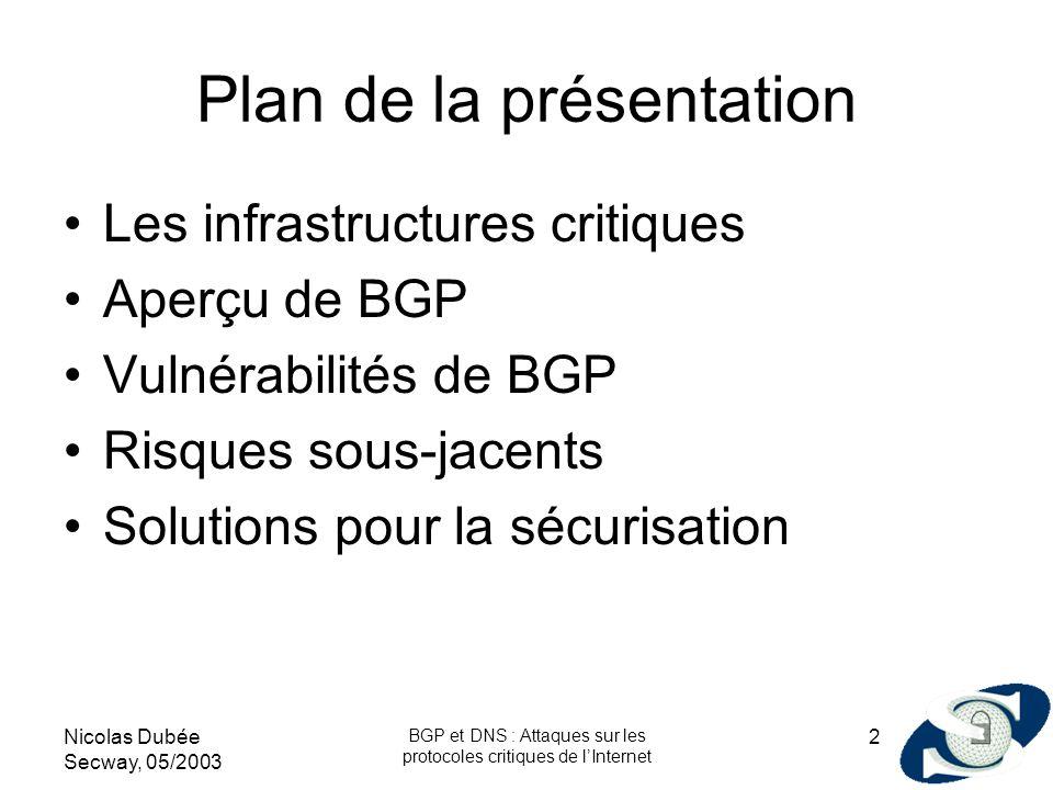 Nicolas Dubée Secway, 05/2003 BGP et DNS : Attaques sur les protocoles critiques de lInternet 2 Plan de la présentation Les infrastructures critiques