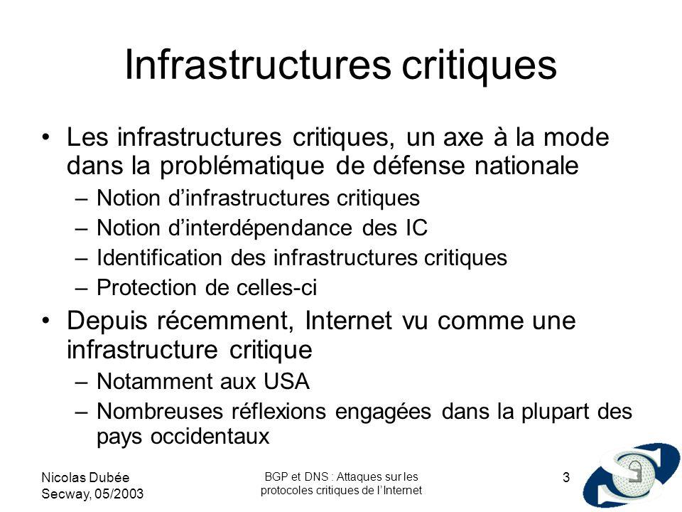 Nicolas Dubée Secway, 05/2003 BGP et DNS : Attaques sur les protocoles critiques de lInternet 3 Infrastructures critiques Les infrastructures critique