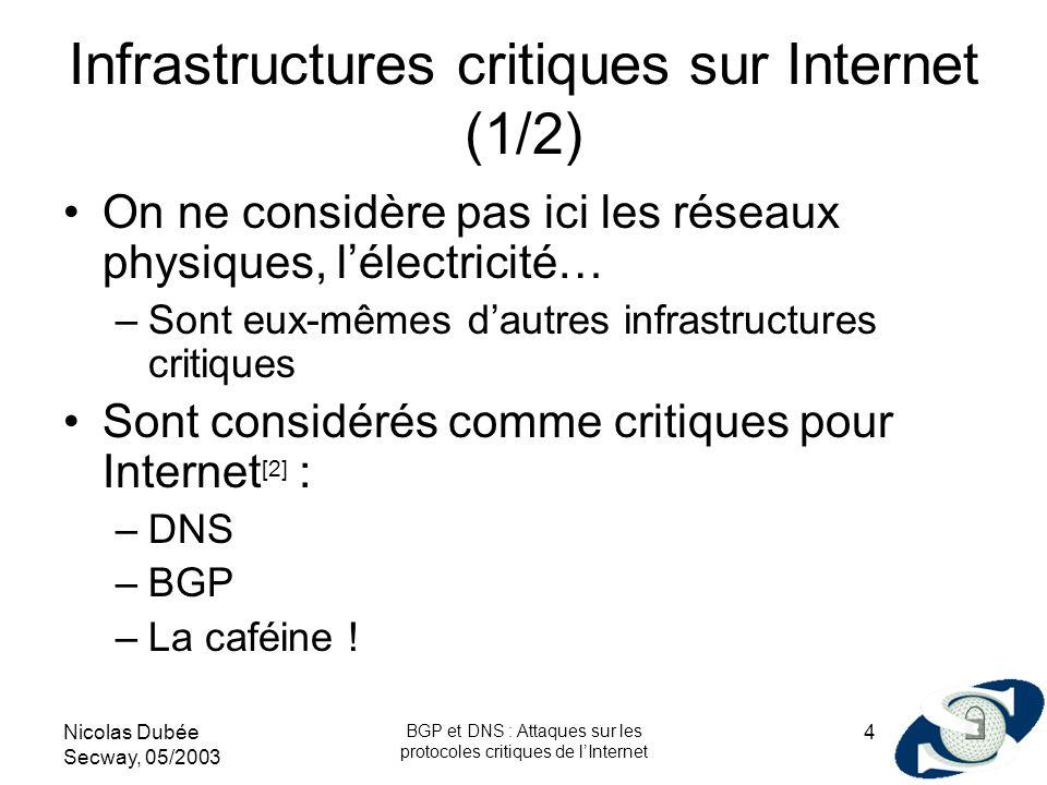 Nicolas Dubée Secway, 05/2003 BGP et DNS : Attaques sur les protocoles critiques de lInternet 4 Infrastructures critiques sur Internet (1/2) On ne con