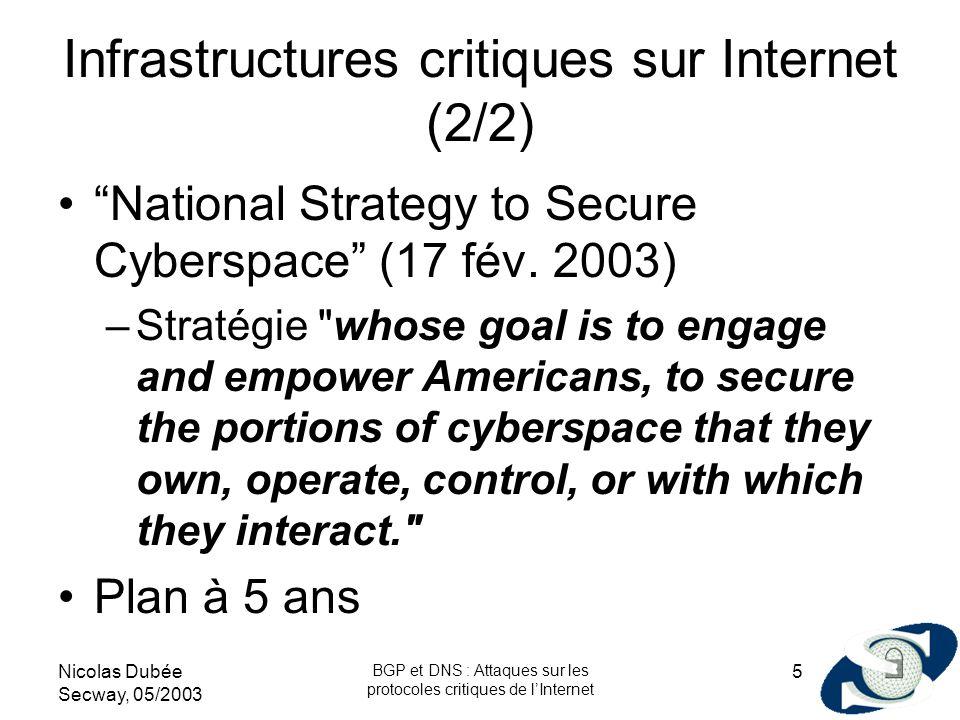 Nicolas Dubée Secway, 05/2003 BGP et DNS : Attaques sur les protocoles critiques de lInternet 5 Infrastructures critiques sur Internet (2/2) National
