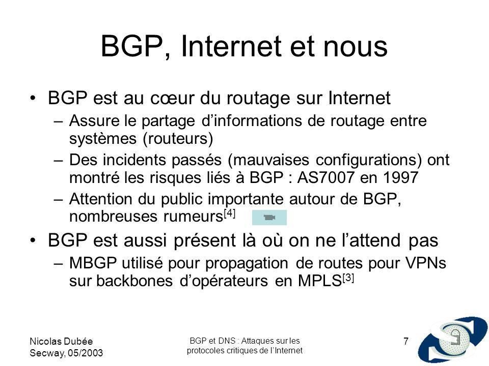 Nicolas Dubée Secway, 05/2003 BGP et DNS : Attaques sur les protocoles critiques de lInternet 7 BGP, Internet et nous BGP est au cœur du routage sur I