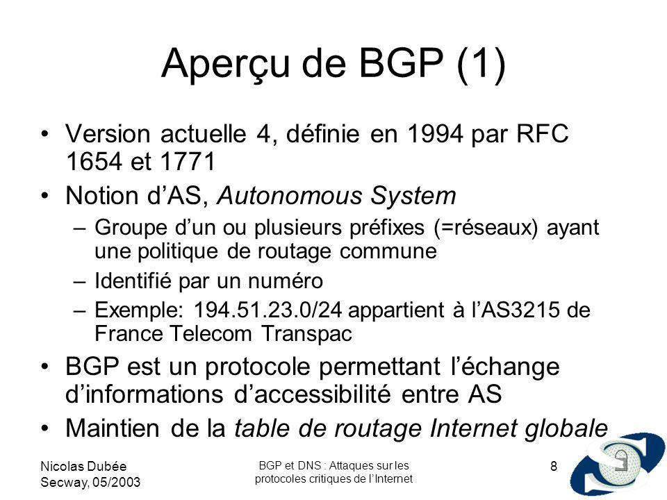 Nicolas Dubée Secway, 05/2003 BGP et DNS : Attaques sur les protocoles critiques de lInternet 8 Aperçu de BGP (1) Version actuelle 4, définie en 1994