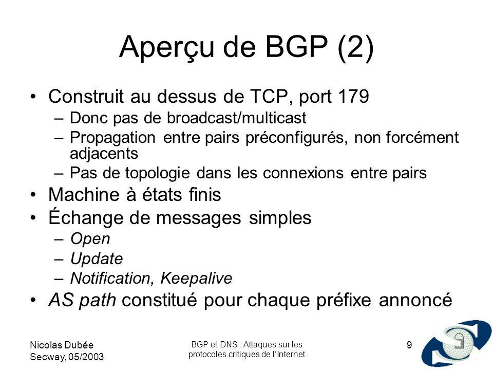 Nicolas Dubée Secway, 05/2003 BGP et DNS : Attaques sur les protocoles critiques de lInternet 9 Aperçu de BGP (2) Construit au dessus de TCP, port 179