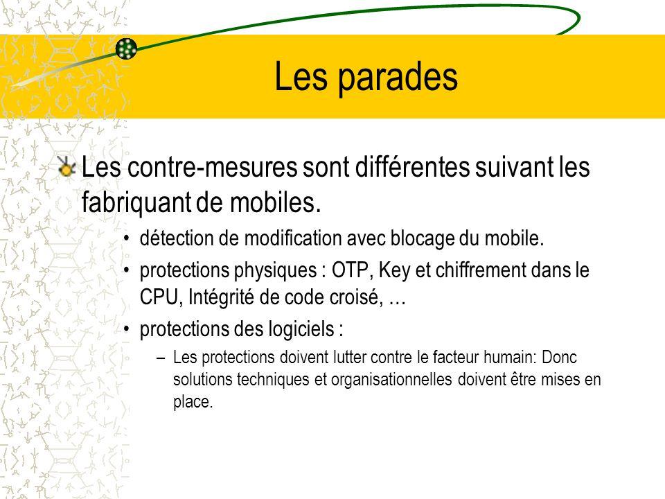 Les parades Les contre-mesures sont différentes suivant les fabriquant de mobiles.