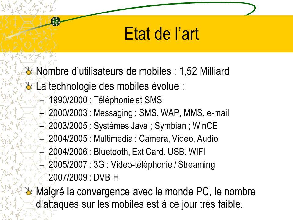 Etat de lart Nombre dutilisateurs de mobiles : 1,52 Milliard La technologie des mobiles évolue : –1990/2000 : Téléphonie et SMS –2000/2003 : Messaging : SMS, WAP, MMS, e-mail –2003/2005 : Systèmes Java ; Symbian ; WinCE –2004/2005 : Multimedia : Camera, Video, Audio –2004/2006 : Bluetooth, Ext Card, USB, WIFI –2005/2007 : 3G : Video-téléphonie / Streaming –2007/2009 : DVB-H Malgré la convergence avec le monde PC, le nombre dattaques sur les mobiles est à ce jour très faible.