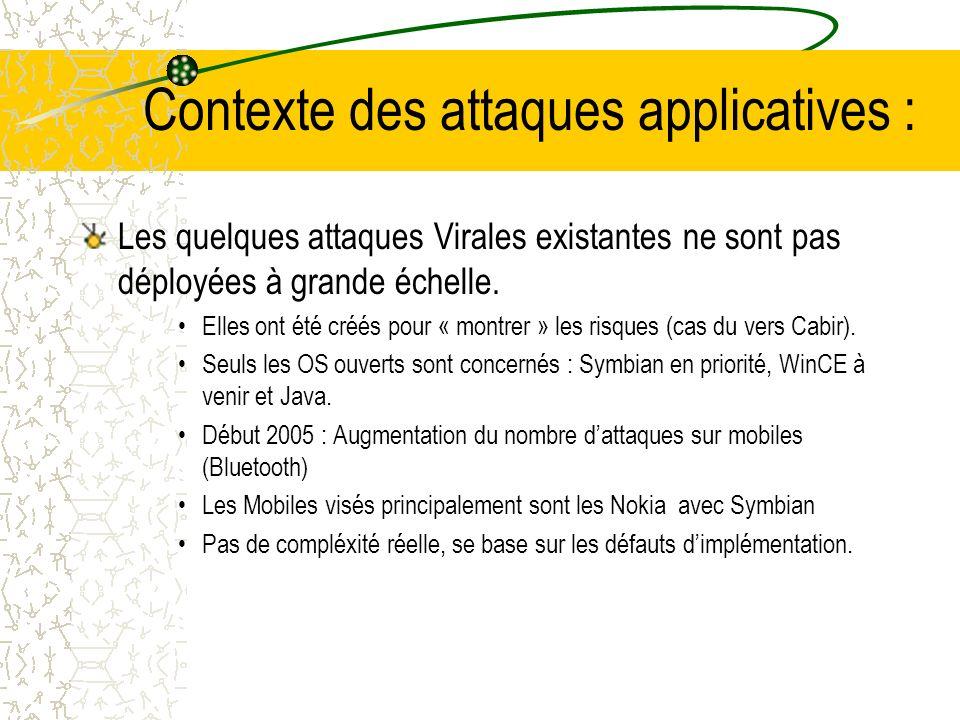 Contexte des attaques applicatives : Les quelques attaques Virales existantes ne sont pas déployées à grande échelle.