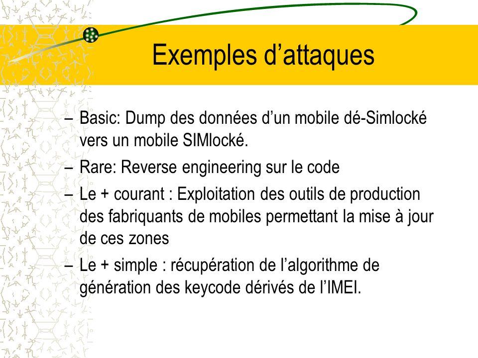 Exemples dattaques –Basic: Dump des données dun mobile dé-Simlocké vers un mobile SIMlocké.