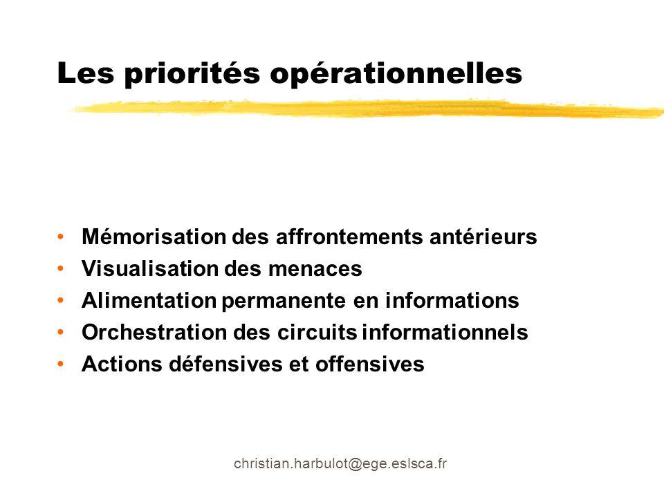 christian.harbulot@ege.eslsca.fr Mémorisation des affrontements antérieurs Visualisation des menaces Alimentation permanente en informations Orchestra